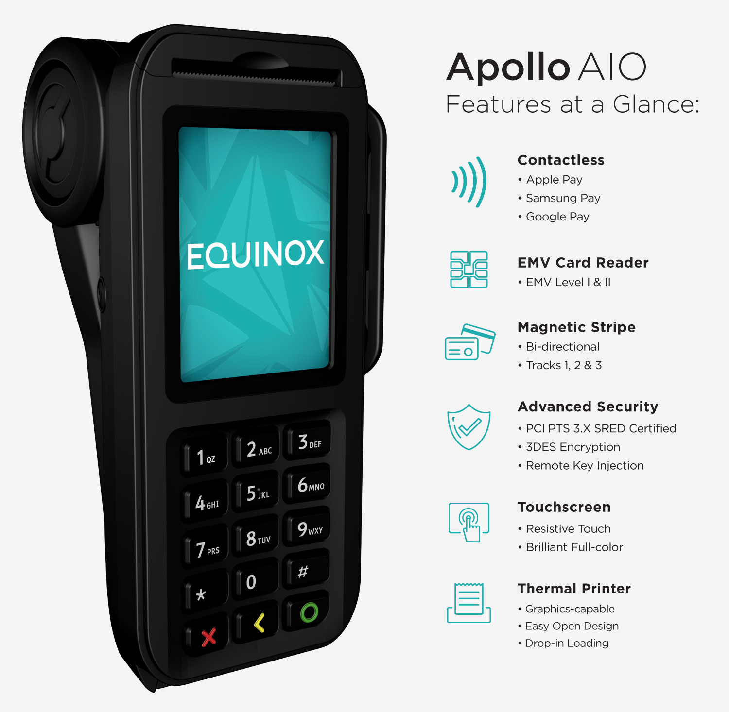 Apollo AIO is EMV/Smart Card, Contactless and NFC capable with advanced  technology to handle all payment types, no matter how your customers choose  to pay.