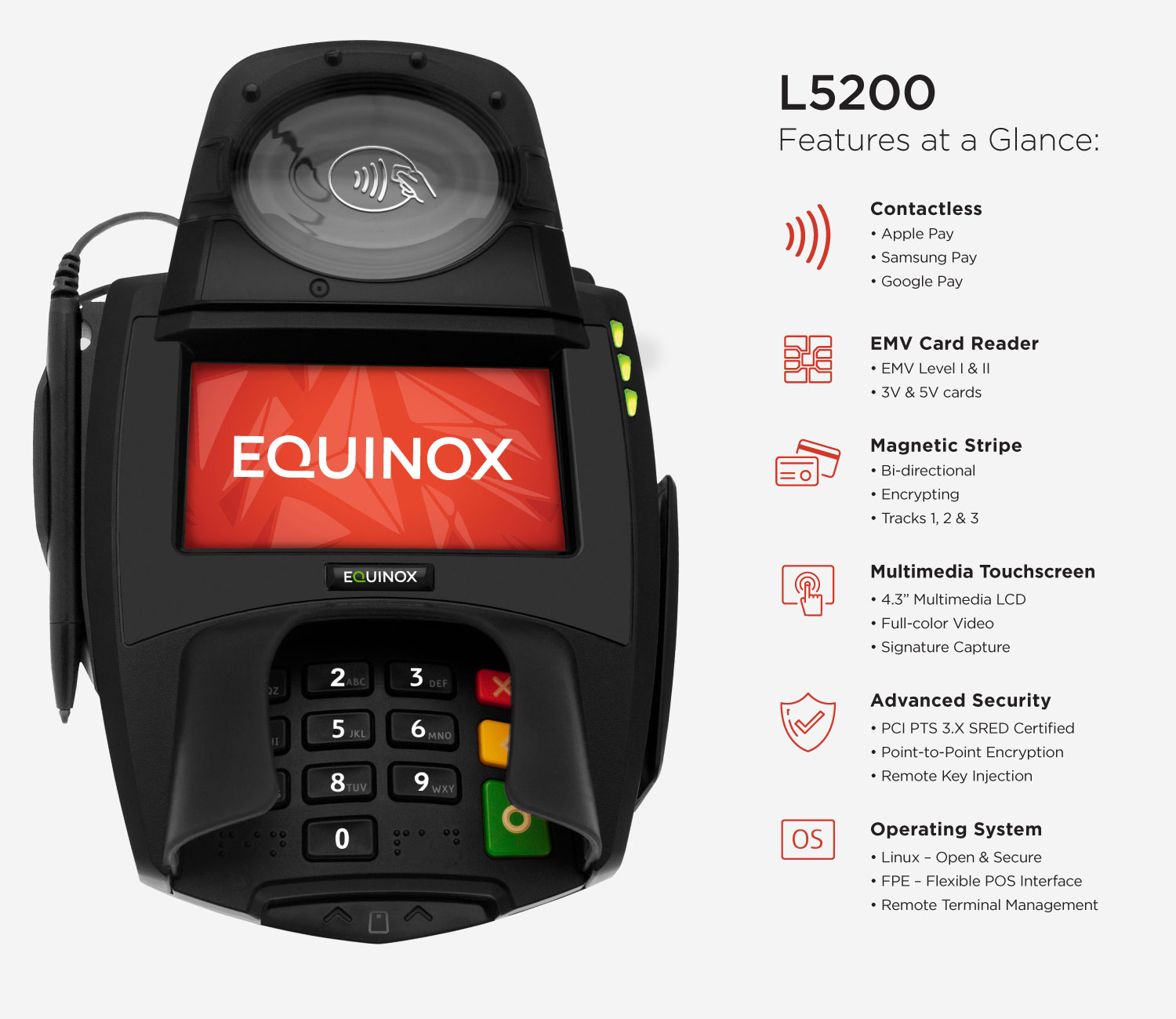 ... signature capture, integrated keypad with side lighting, audio speaker  and audio port. L5300 is EMV/smart card, contactless and NFC capable.